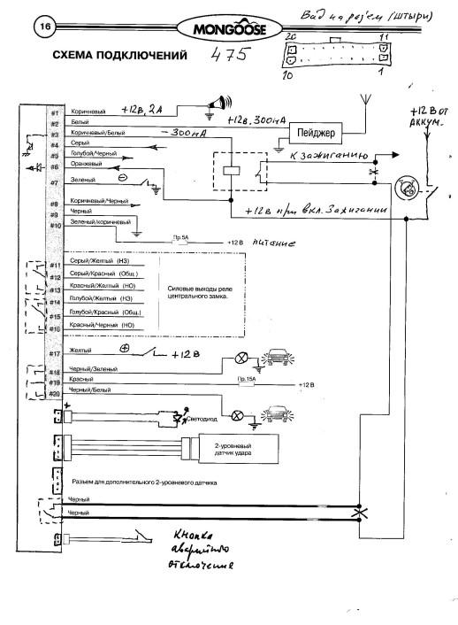 Принципиальная схема сигнализации мангуст